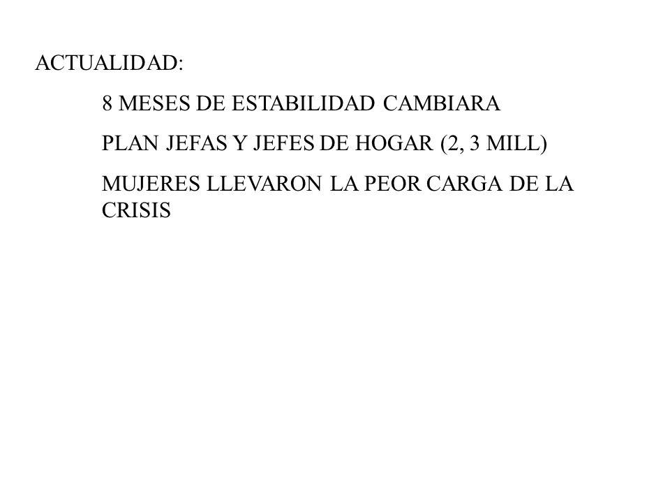 ACTUALIDAD: 8 MESES DE ESTABILIDAD CAMBIARA PLAN JEFAS Y JEFES DE HOGAR (2, 3 MILL) MUJERES LLEVARON LA PEOR CARGA DE LA CRISIS