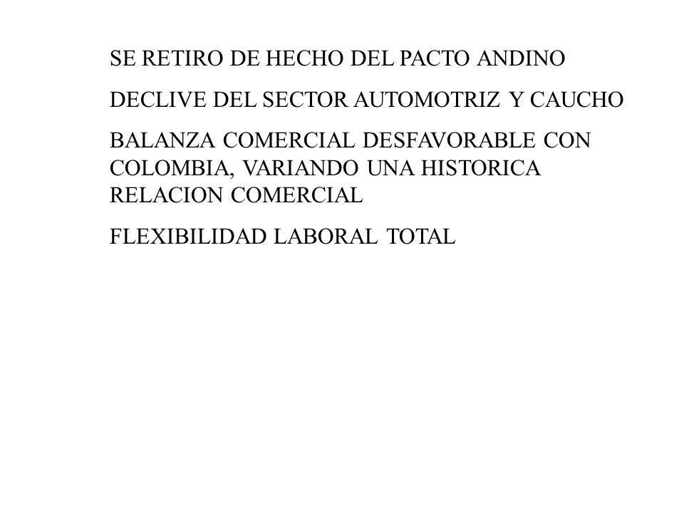 SE RETIRO DE HECHO DEL PACTO ANDINO DECLIVE DEL SECTOR AUTOMOTRIZ Y CAUCHO BALANZA COMERCIAL DESFAVORABLE CON COLOMBIA, VARIANDO UNA HISTORICA RELACIO
