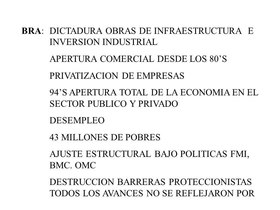 BRA:DICTADURA OBRAS DE INFRAESTRUCTURA E INVERSION INDUSTRIAL APERTURA COMERCIAL DESDE LOS 80S PRIVATIZACION DE EMPRESAS 94S APERTURA TOTAL DE LA ECON