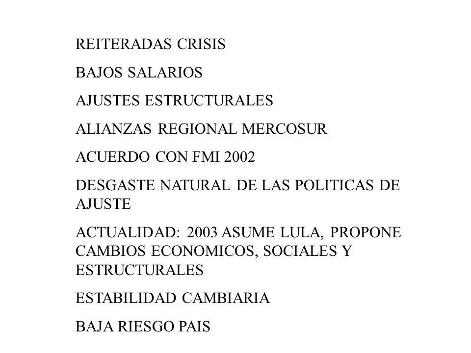REITERADAS CRISIS BAJOS SALARIOS AJUSTES ESTRUCTURALES ALIANZAS REGIONAL MERCOSUR ACUERDO CON FMI 2002 DESGASTE NATURAL DE LAS POLITICAS DE AJUSTE ACT