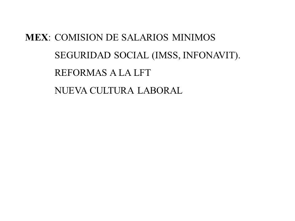 MEX:COMISION DE SALARIOS MINIMOS SEGURIDAD SOCIAL (IMSS, INFONAVIT). REFORMAS A LA LFT NUEVA CULTURA LABORAL