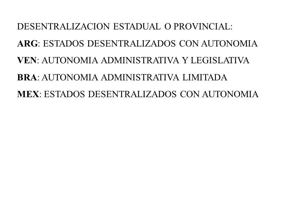 DESENTRALIZACION ESTADUAL O PROVINCIAL: ARG: ESTADOS DESENTRALIZADOS CON AUTONOMIA VEN: AUTONOMIA ADMINISTRATIVA Y LEGISLATIVA BRA: AUTONOMIA ADMINIST