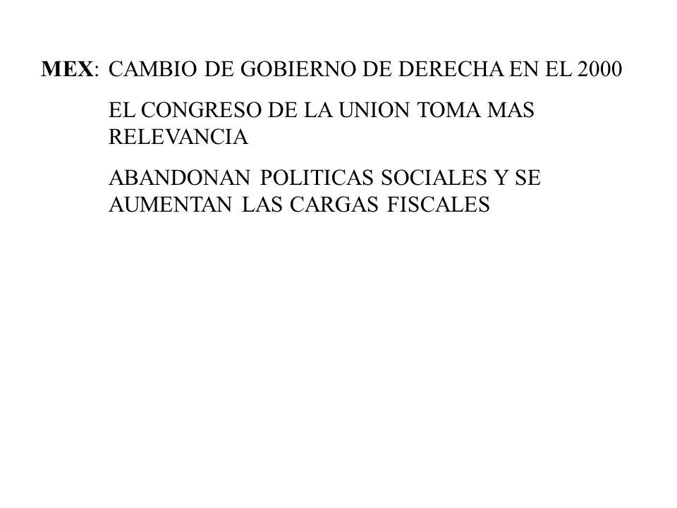 MEX:CAMBIO DE GOBIERNO DE DERECHA EN EL 2000 EL CONGRESO DE LA UNION TOMA MAS RELEVANCIA ABANDONAN POLITICAS SOCIALES Y SE AUMENTAN LAS CARGAS FISCALE