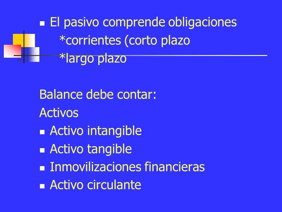 El balance Funciones indicar el valor neto de la empresa indicar la naturaleza de los activos adquiridos y mostrar cómo ha sido liquidada la adquisición de dichos activos mostrar el valor correspondiente del activo y pasivo