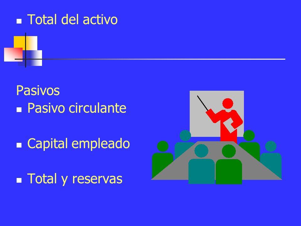 El pasivo comprende obligaciones *corrientes (corto plazo *largo plazo Balance debe contar: Activos Activo intangible Activo tangible Inmovilizaciones financieras Activo circulante