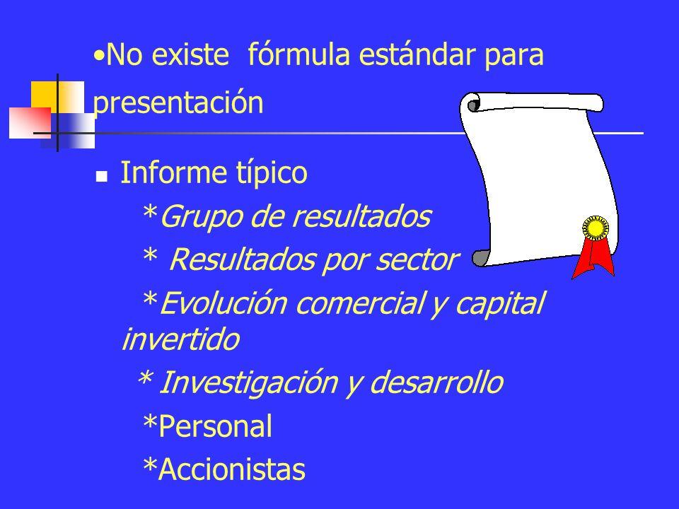 No existe fórmula estándar para presentación Informe típico *Grupo de resultados * Resultados por sector *Evolución comercial y capital invertido * Investigación y desarrollo *Personal *Accionistas