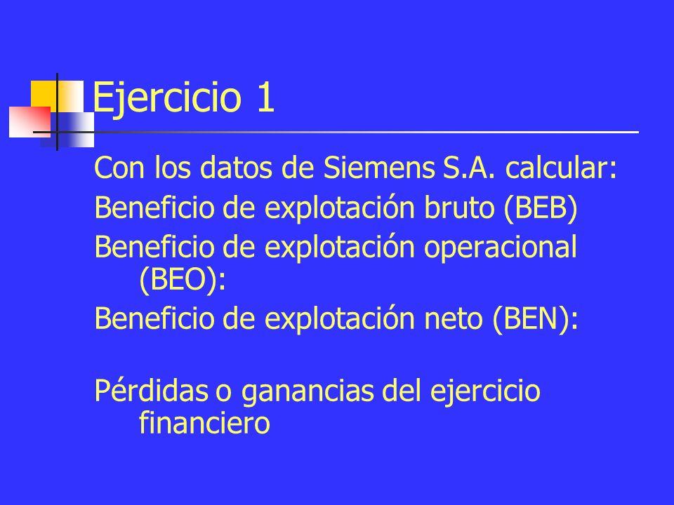 BEN- impuesto de sociedad +/- partidas extraordinarias = resultado del ejercicio financiero.