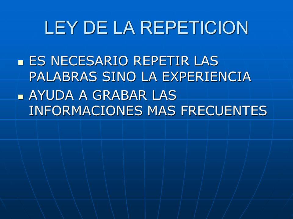 LEY DE LA REPETICION ES NECESARIO REPETIR LAS PALABRAS SINO LA EXPERIENCIA ES NECESARIO REPETIR LAS PALABRAS SINO LA EXPERIENCIA AYUDA A GRABAR LAS IN