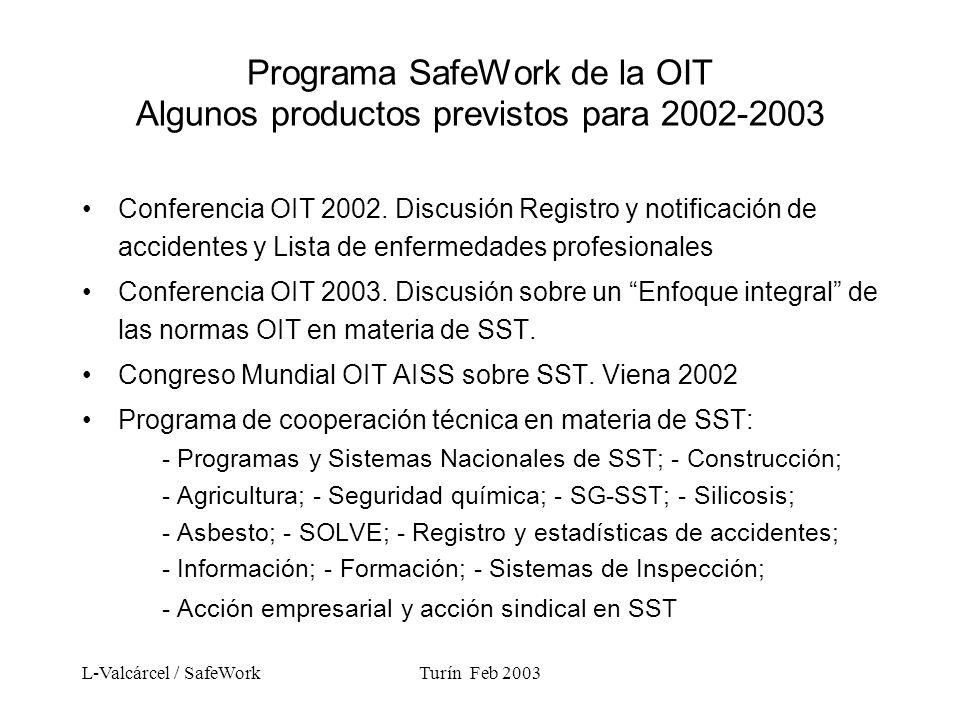 L-Valcárcel / SafeWorkTurín Feb 2003 Programa SafeWork de la OIT Algunos productos previstos para 2002-2003 Conferencia OIT 2002.