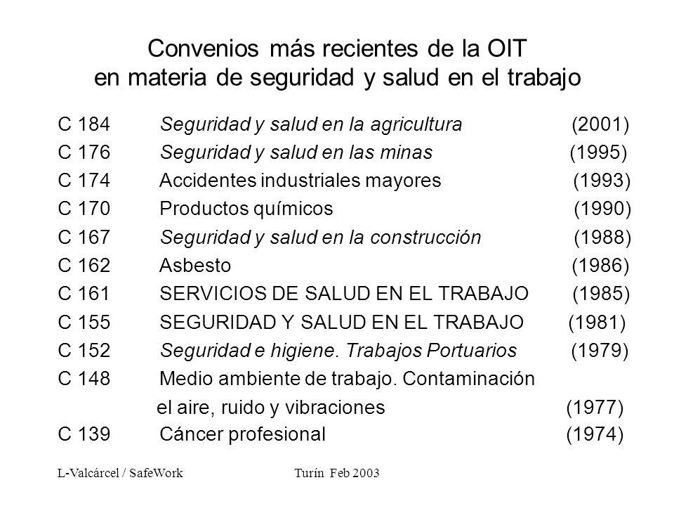 L-Valcárcel / SafeWorkTurín Feb 2003 Convenios más recientes de la OIT en materia de seguridad y salud en el trabajo C 184 Seguridad y salud en la agricultura (2001) C 176 Seguridad y salud en las minas (1995) C 174 Accidentes industriales mayores (1993) C 170 Productos químicos (1990) C 167 Seguridad y salud en la construcción (1988) C 162 Asbesto (1986) C 161 SERVICIOS DE SALUD EN EL TRABAJO (1985) C 155 SEGURIDAD Y SALUD EN EL TRABAJO (1981) C 152 Seguridad e higiene.