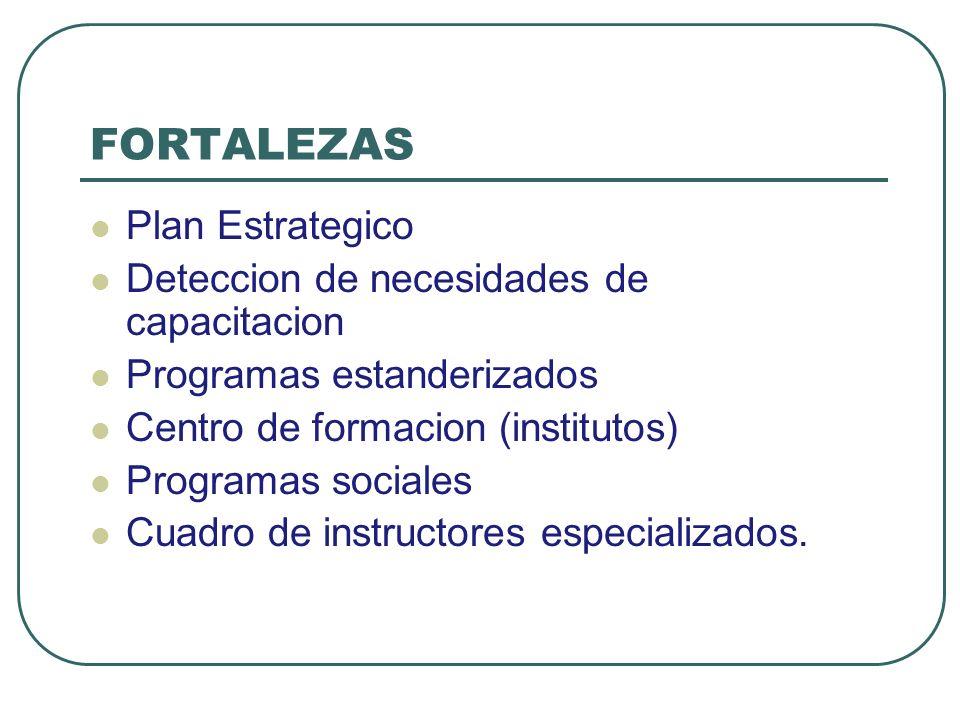 FORTALEZAS Plan Estrategico Deteccion de necesidades de capacitacion Programas estanderizados Centro de formacion (institutos) Programas sociales Cuad