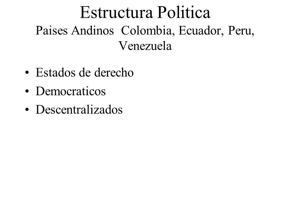 Estructura Politica Paises Andinos Colombia, Ecuador, Peru, Venezuela Estados de derecho Democraticos Descentralizados