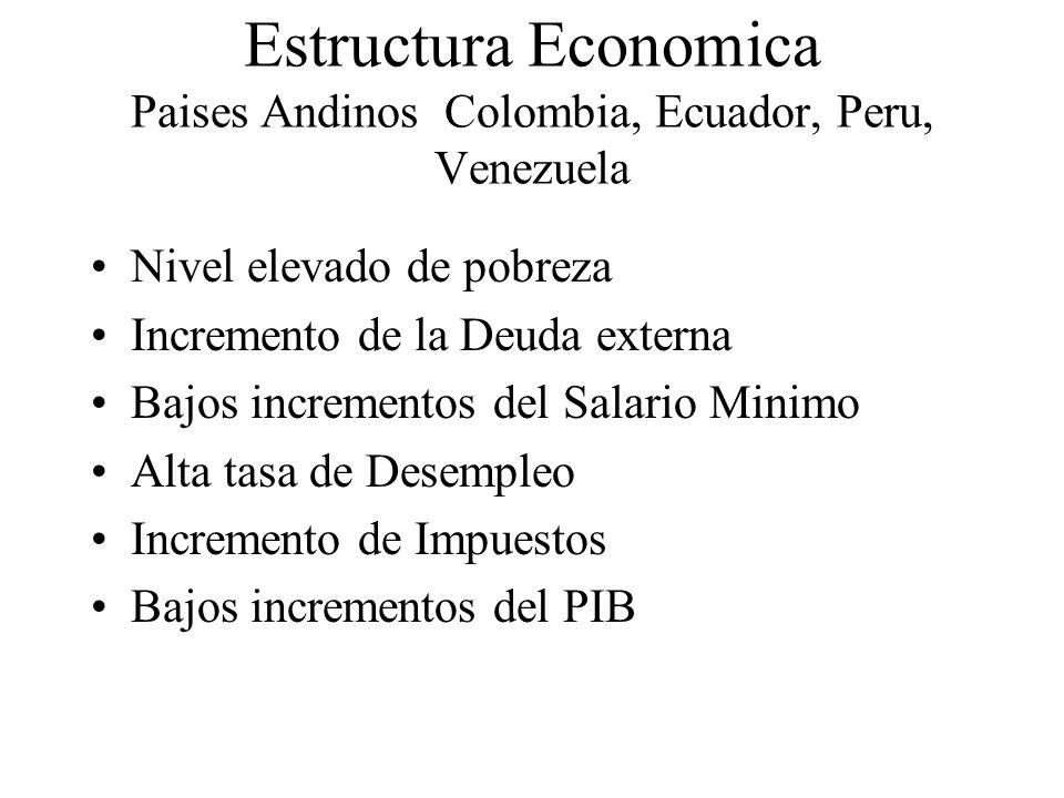 Estructura Economica Paises Andinos Colombia, Ecuador, Peru, Venezuela Nivel elevado de pobreza Incremento de la Deuda externa Bajos incrementos del S
