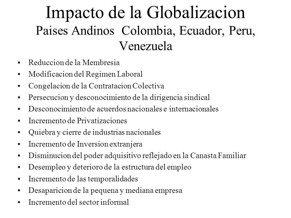 Impacto de la Globalizacion Paises Andinos Colombia, Ecuador, Peru, Venezuela Reduccion de la Membresia Modificacion del Regimen Laboral Congelacion d
