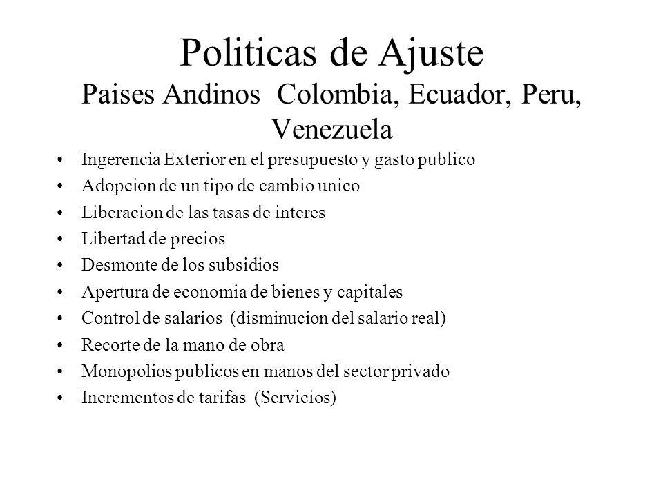 Politicas de Ajuste Paises Andinos Colombia, Ecuador, Peru, Venezuela Ingerencia Exterior en el presupuesto y gasto publico Adopcion de un tipo de cam