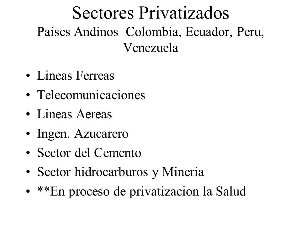 Sectores Privatizados Paises Andinos Colombia, Ecuador, Peru, Venezuela Lineas Ferreas Telecomunicaciones Lineas Aereas Ingen. Azucarero Sector del Ce