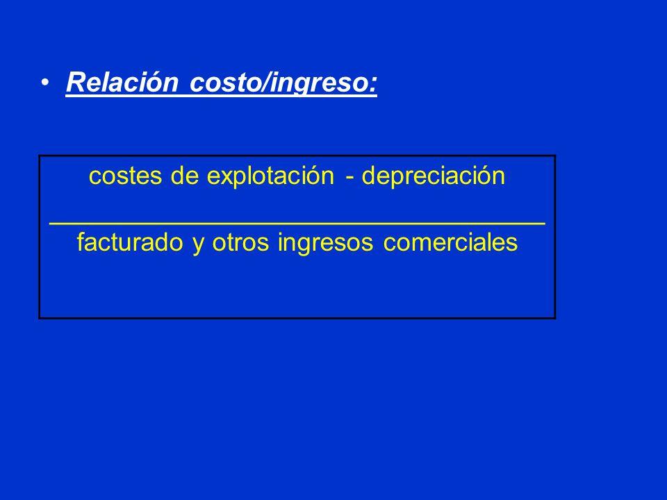 Relación costo/ingreso: costes de explotación - depreciación ______________________________ facturado y otros ingresos comerciales