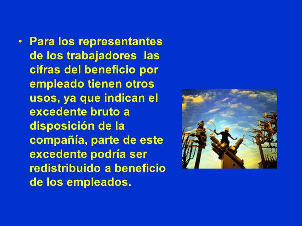 Para los representantes de los trabajadores las cifras del beneficio por empleado tienen otros usos, ya que indican el excedente bruto a disposición d