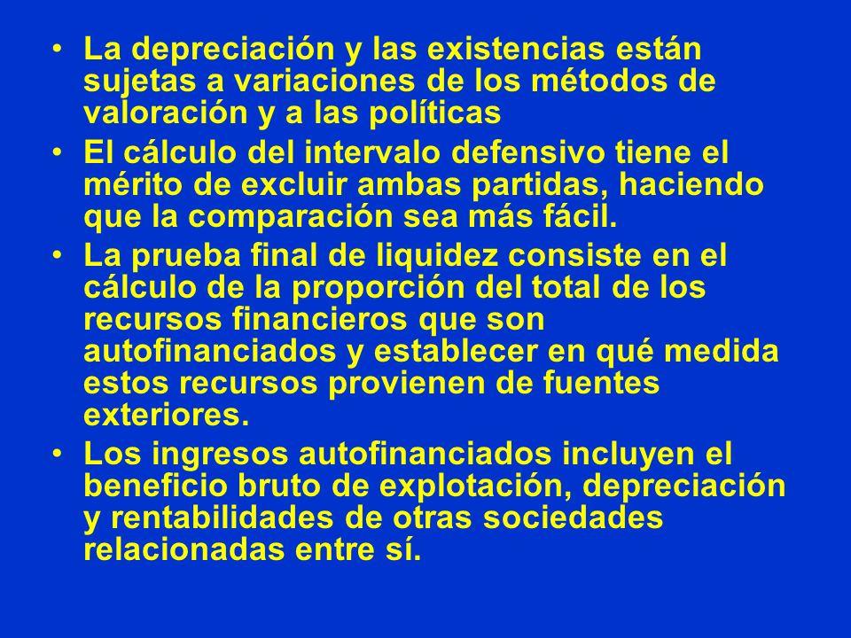 La depreciación y las existencias están sujetas a variaciones de los métodos de valoración y a las políticas El cálculo del intervalo defensivo tiene