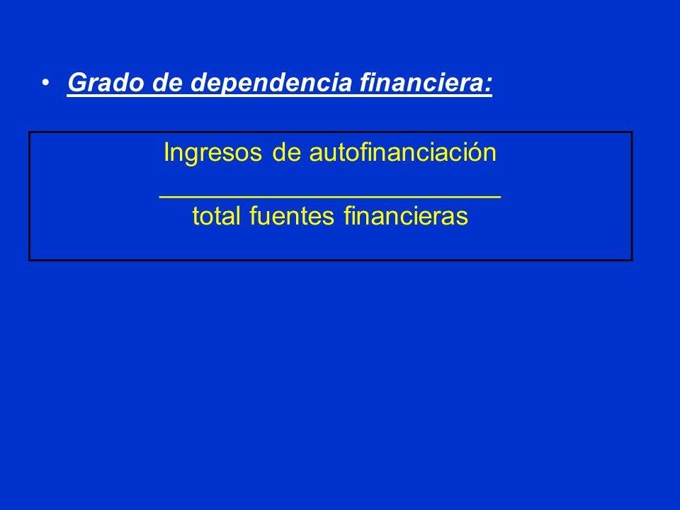 Grado de dependencia financiera: Ingresos de autofinanciación _______________________ total fuentes financieras