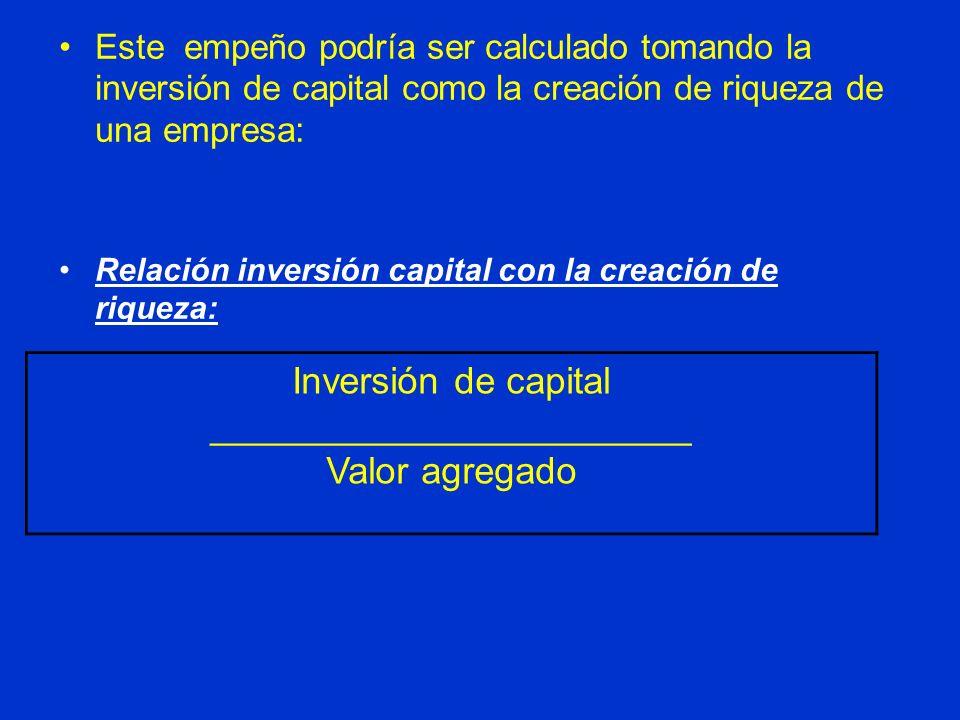 Este empeño podría ser calculado tomando la inversión de capital como la creación de riqueza de una empresa: Relación inversión capital con la creació