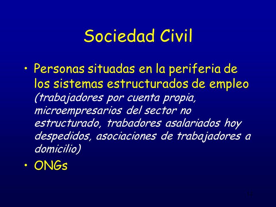12 Sociedad Civil Personas situadas en la periferia de los sistemas estructurados de empleo (trabajadores por cuenta propia, microempresarios del sector no estructurado, trabadores asalariados hoy despedidos, asociaciones de trabajadores a domicilio) ONGs