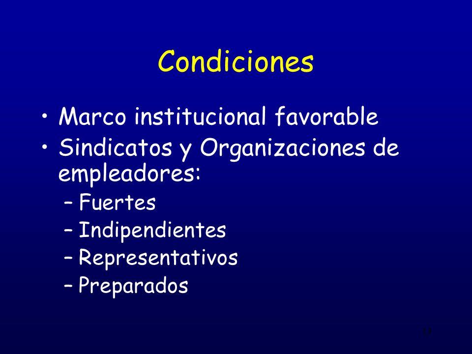 13 Condiciones Marco institucional favorable Sindicatos y Organizaciones de empleadores: –Fuertes –Indipendientes –Representativos –Preparados