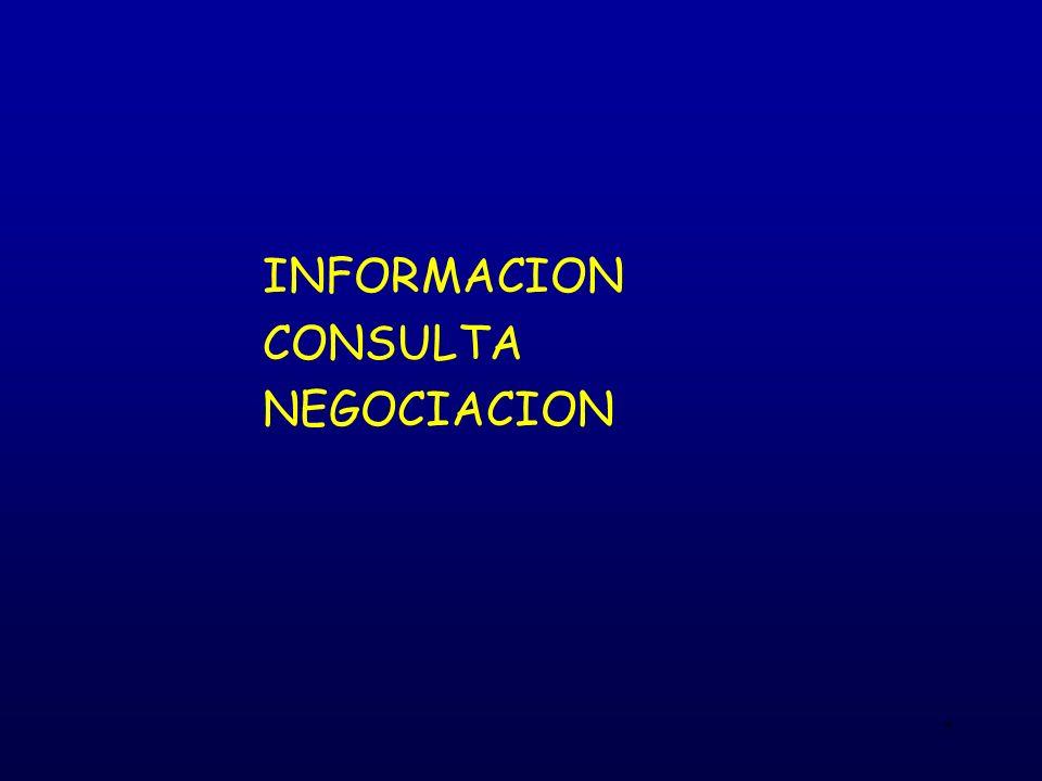8 INFORMACION X Y CONSULTA X Y NEGOCIACION X Y