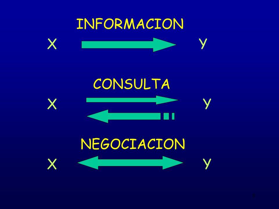 9 CONCERTACION