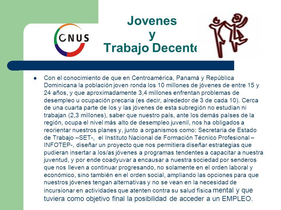 Mi confederación, y con la solidaridad de Comisiones Obrera de España, pusimos andar el proyecto ACSESORAME, el cual fue producto de mi participación en Curso Formulación de Políticas de Empleo, Con un Énfasis en El Empleo Juvenil, y tiene como objetivo principal, la realización de una investigación que permita identificar las causas principales de la deserción escolar de los/as jóvenes y el motivo principal para insertarse en el mercado de trabajo informal.