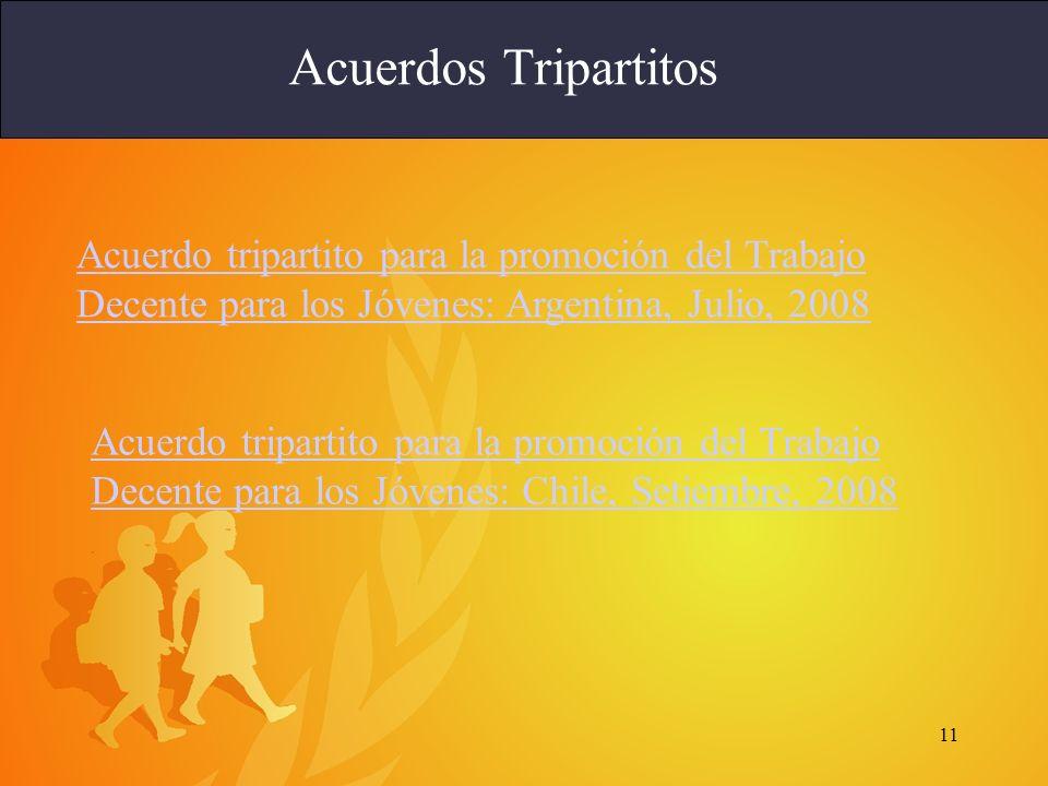 11 Acuerdos Tripartitos Acuerdo tripartito para la promoción del Trabajo Decente para los Jóvenes: Argentina, Julio, 2008 Acuerdo tripartito para la promoción del Trabajo Decente para los Jóvenes: Chile, Setiembre, 2008
