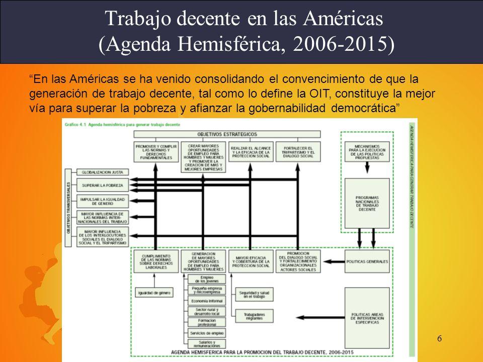 6 Trabajo decente en las Américas (Agenda Hemisférica, 2006-2015) En las Américas se ha venido consolidando el convencimiento de que la generación de trabajo decente, tal como lo define la OIT, constituye la mejor vía para superar la pobreza y afianzar la gobernabilidad democrática