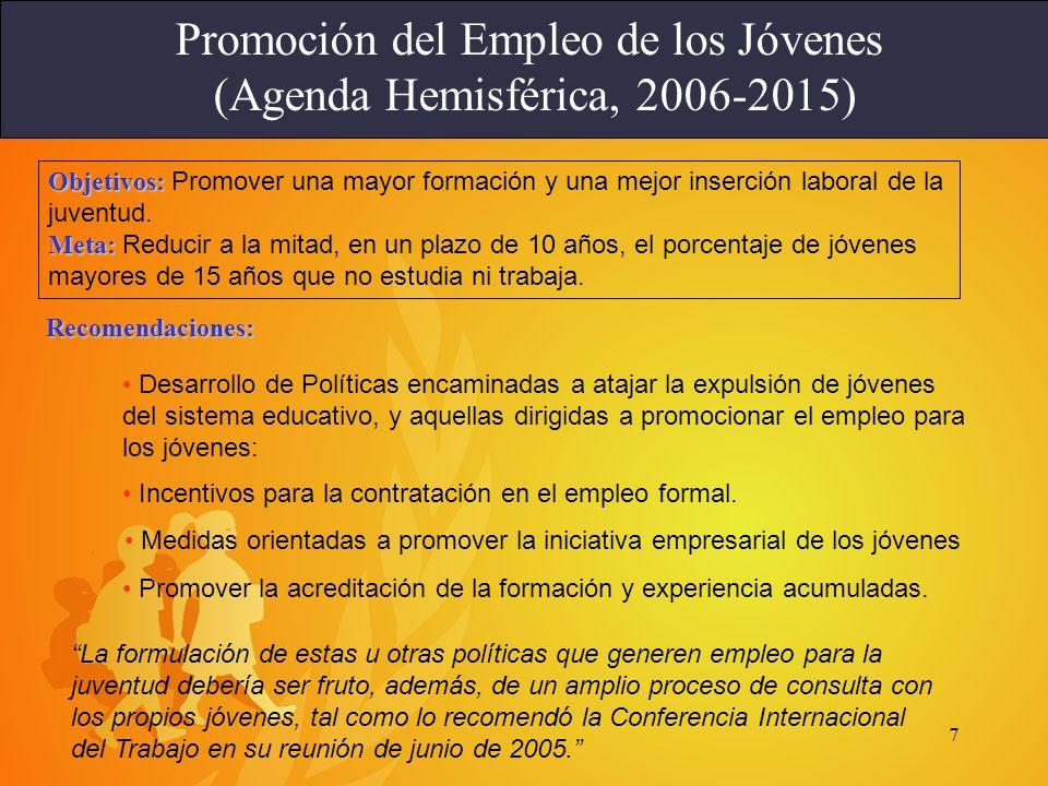7 Promoción del Empleo de los Jóvenes (Agenda Hemisférica, 2006-2015) Objetivos: Objetivos: Promover una mayor formación y una mejor inserción laboral de la juventud.