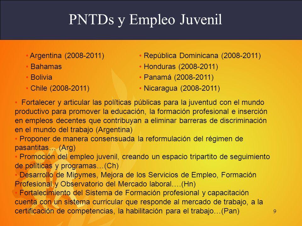 10 Proyecto PREJAL Argentina Brasil Chile Colombia República Dominicana Honduras México Perú Sensibilización, Generación de conocimiento, posicionamiento de la temática.
