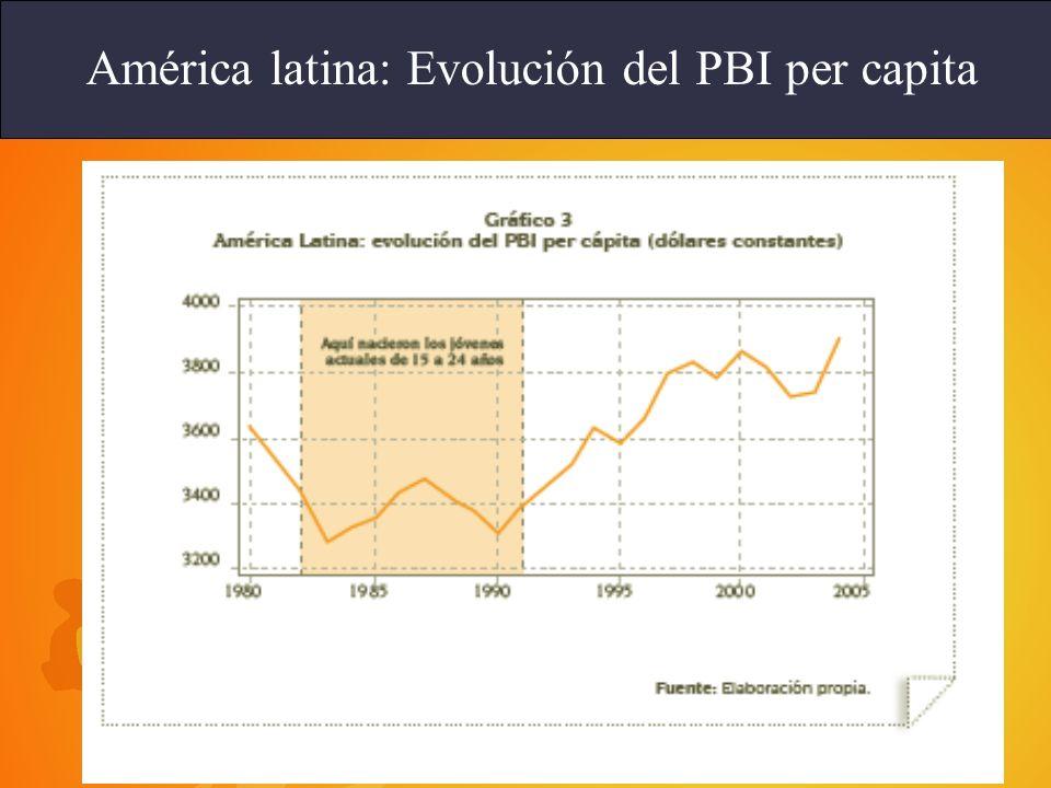 5 América latina: Evolución del PBI per capita