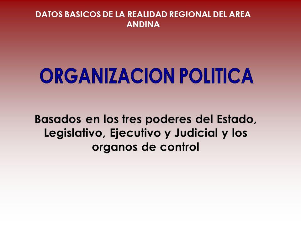 Basados en los tres poderes del Estado, Legislativo, Ejecutivo y Judicial y los organos de control DATOS BASICOS DE LA REALIDAD REGIONAL DEL AREA ANDI