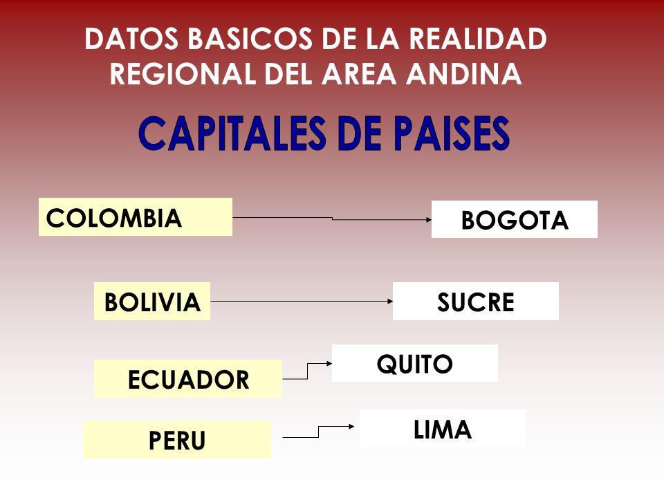 DATOS BASICOS DE LA REALIDAD REGIONAL DEL AREA ANDINA COLOMBIA BOLIVIA ECUADOR BOGOTA SUCRE QUITO LIMA PERU