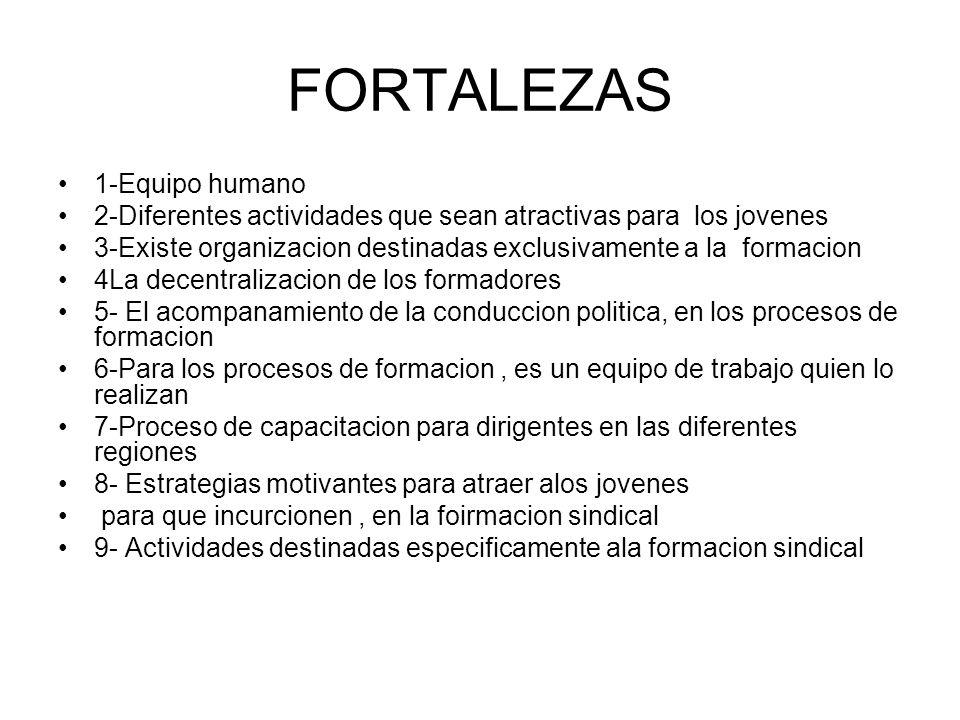 FORTALEZAS 1-Equipo humano 2-Diferentes actividades que sean atractivas para los jovenes 3-Existe organizacion destinadas exclusivamente a la formacio