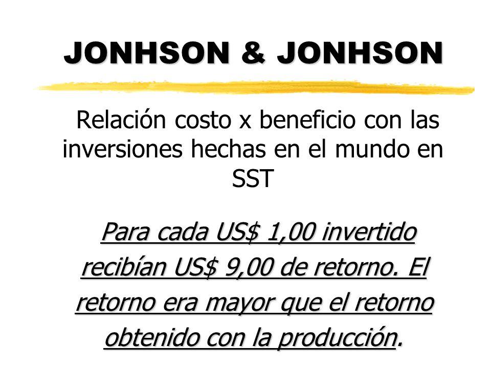 JONHSON & JONHSON Relación costo x beneficio con las inversiones hechas en el mundo en SST Para cada US$ 1,00 invertido recibían US$ 9,00 de retorno.