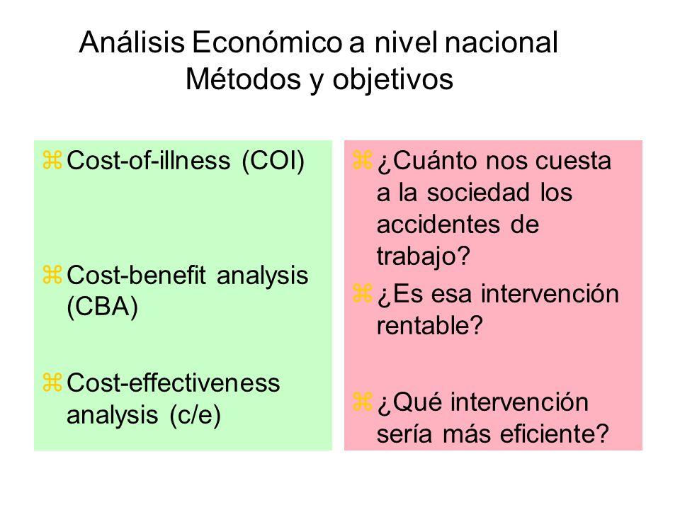 Análisis Económico a nivel nacional Métodos y objetivos zCost-of-illness (COI) zCost-benefit analysis (CBA) zCost-effectiveness analysis (c/e) z¿Cuánt