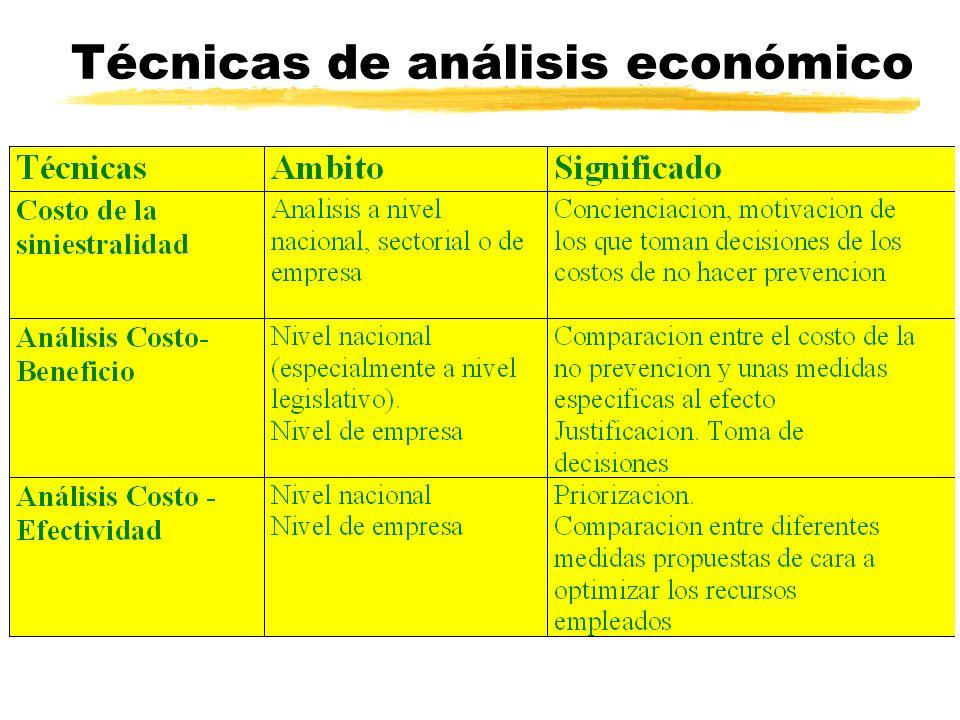 Técnicas de análisis económico