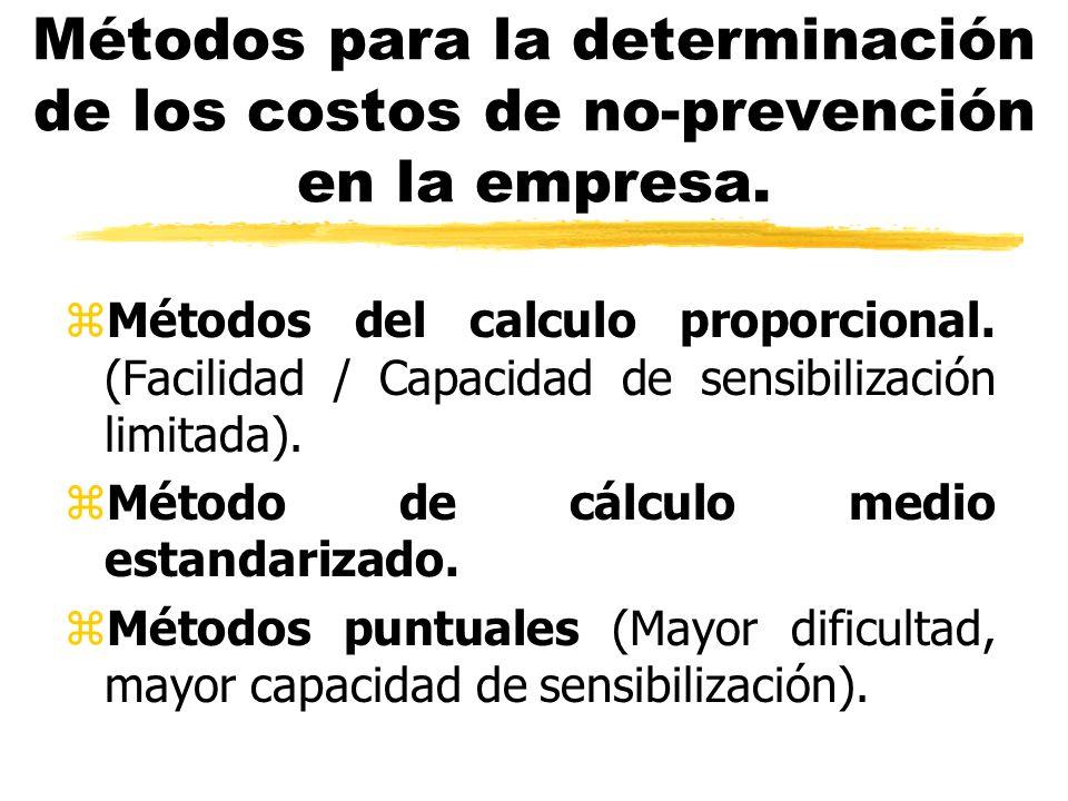 Métodos para la determinación de los costos de no-prevención en la empresa. zMétodos del calculo proporcional. (Facilidad / Capacidad de sensibilizaci