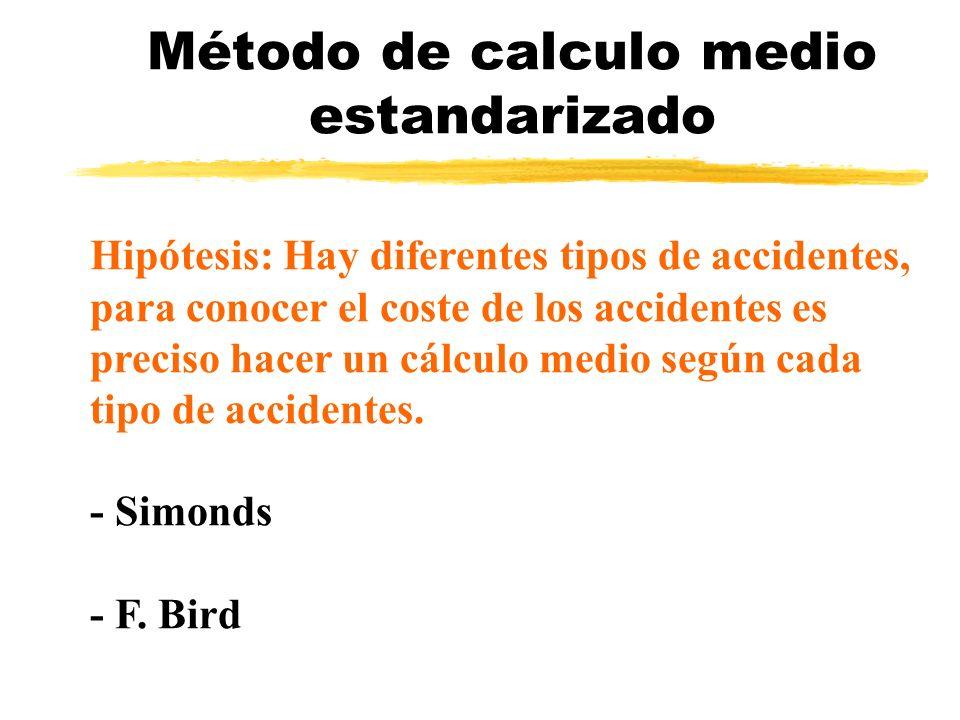 Método de calculo medio estandarizado Hipótesis: Hay diferentes tipos de accidentes, para conocer el coste de los accidentes es preciso hacer un cálcu