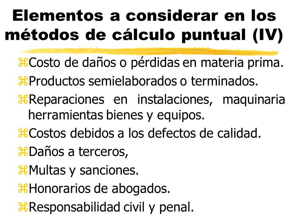 Elementos a considerar en los métodos de cálculo puntual (IV) zCosto de daños o pérdidas en materia prima. zProductos semielaborados o terminados. zRe