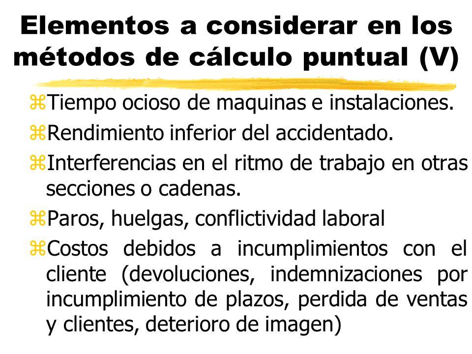 Elementos a considerar en los métodos de cálculo puntual (V) zTiempo ocioso de maquinas e instalaciones. zRendimiento inferior del accidentado. zInter