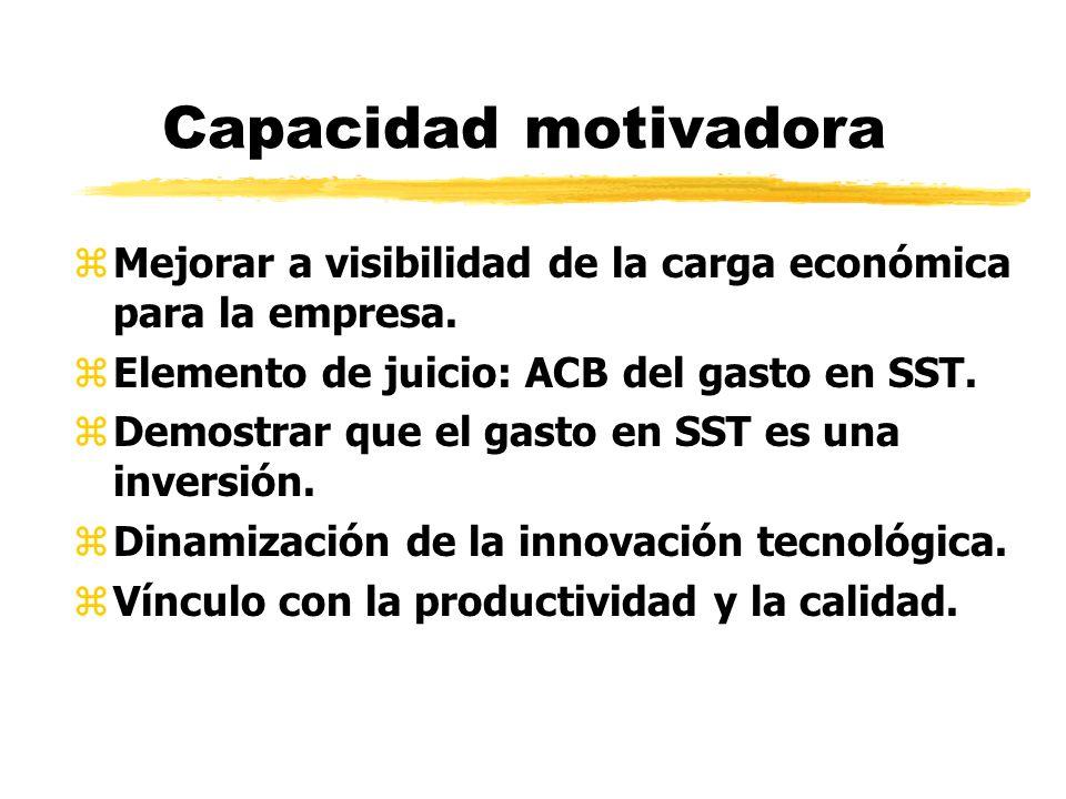 Capacidad motivadora zMejorar a visibilidad de la carga económica para la empresa. zElemento de juicio: ACB del gasto en SST. zDemostrar que el gasto