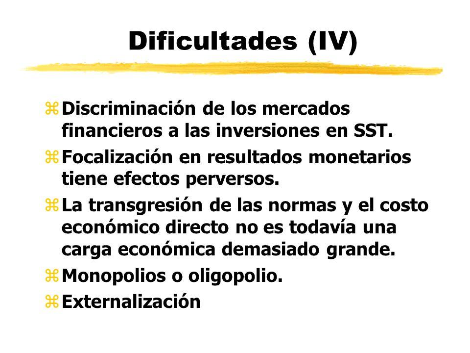 Dificultades (IV) zDiscriminación de los mercados financieros a las inversiones en SST. zFocalización en resultados monetarios tiene efectos perversos