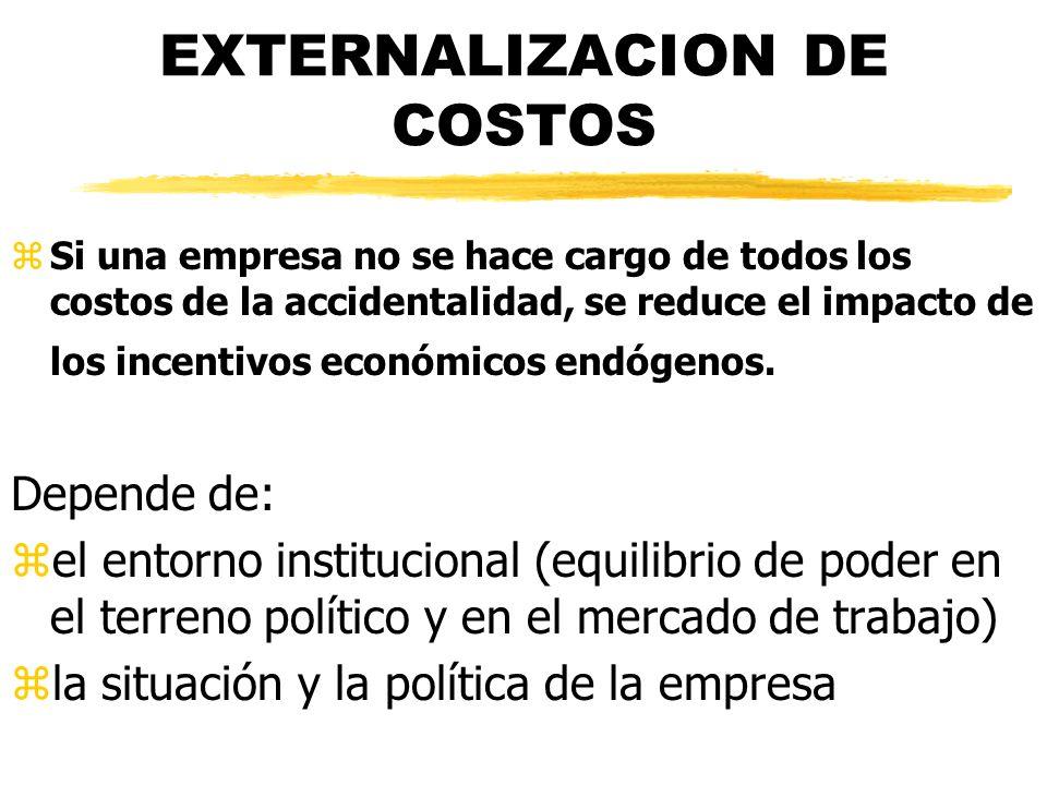 EXTERNALIZACION DE COSTOS zSi una empresa no se hace cargo de todos los costos de la accidentalidad, se reduce el impacto de los incentivos económicos