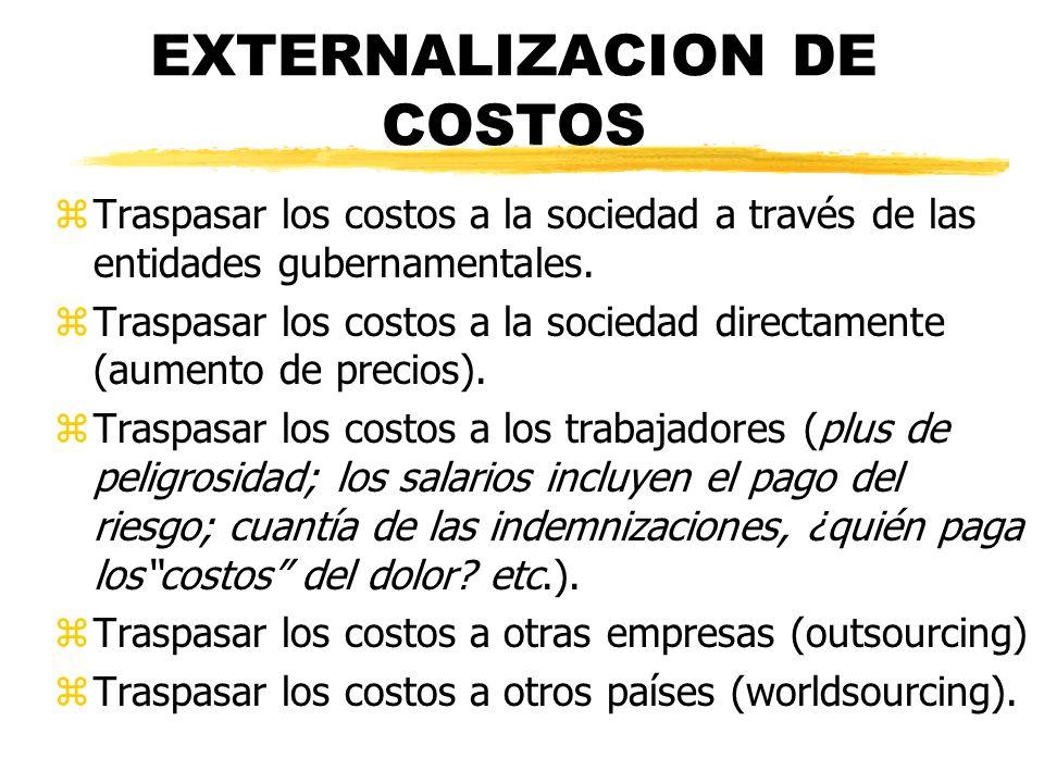 EXTERNALIZACION DE COSTOS zTraspasar los costos a la sociedad a través de las entidades gubernamentales. zTraspasar los costos a la sociedad directame