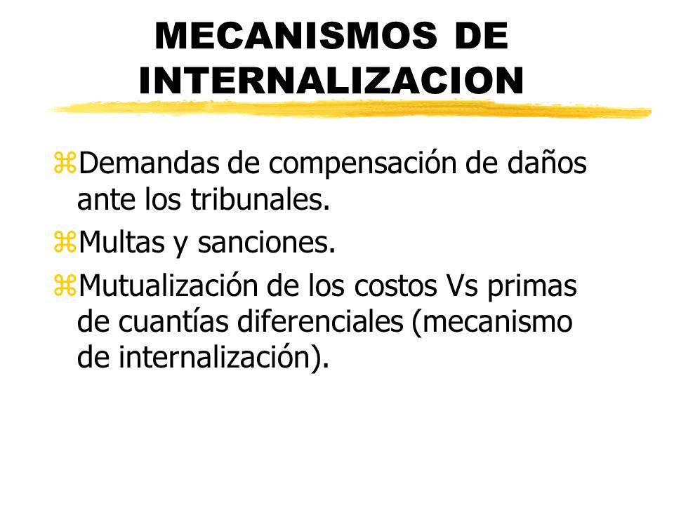 MECANISMOS DE INTERNALIZACION zDemandas de compensación de daños ante los tribunales. zMultas y sanciones. zMutualización de los costos Vs primas de c
